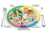 Гостиница Калуга Плаза - иконка «питание» в Деманске